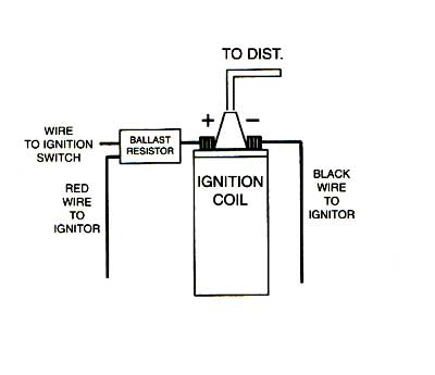 Petronix 3 ballast resistor trifive com, 1955 chevy 1956 chevy 1957 chevy ignition ballast resistor wiring diagram at panicattacktreatment.co