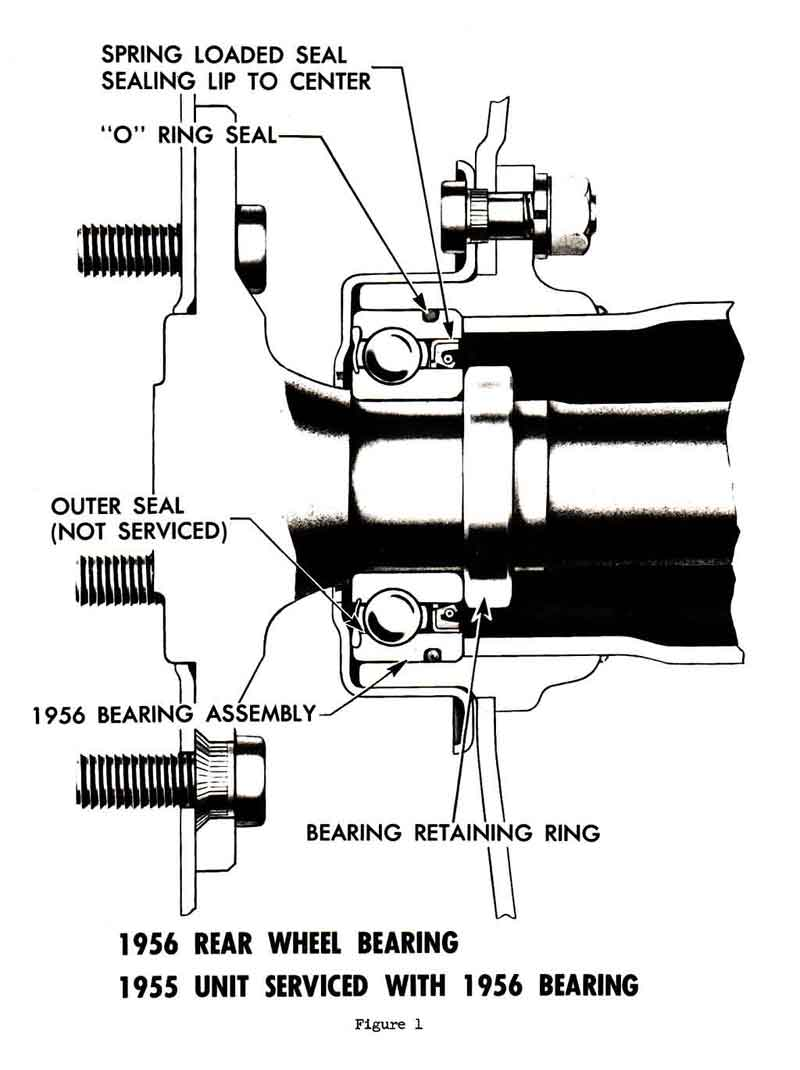 1955 rear axle bearing o ring direction