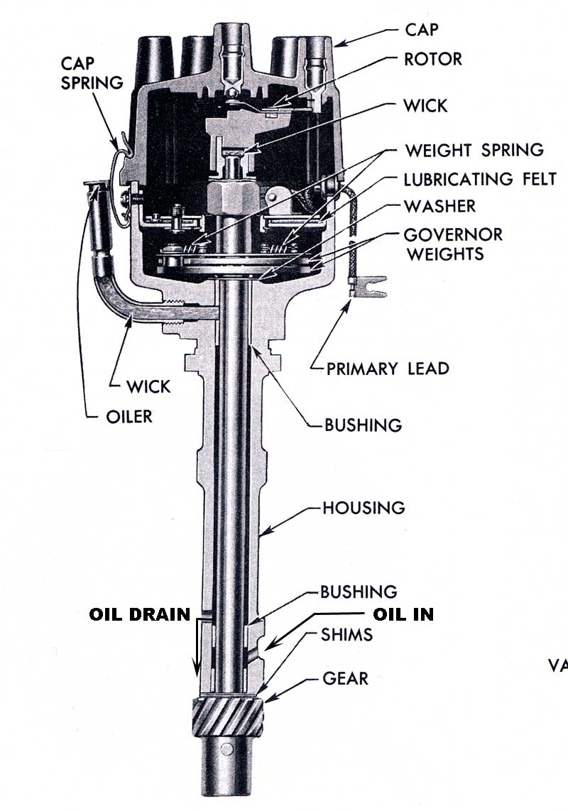 chevy 350 distributor diagram